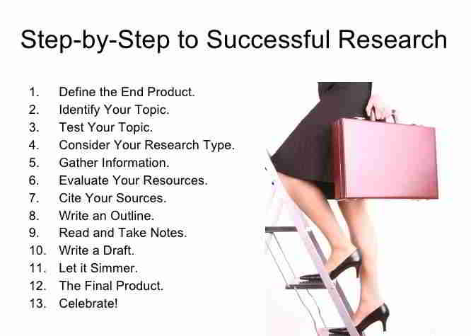 towards-successful-research